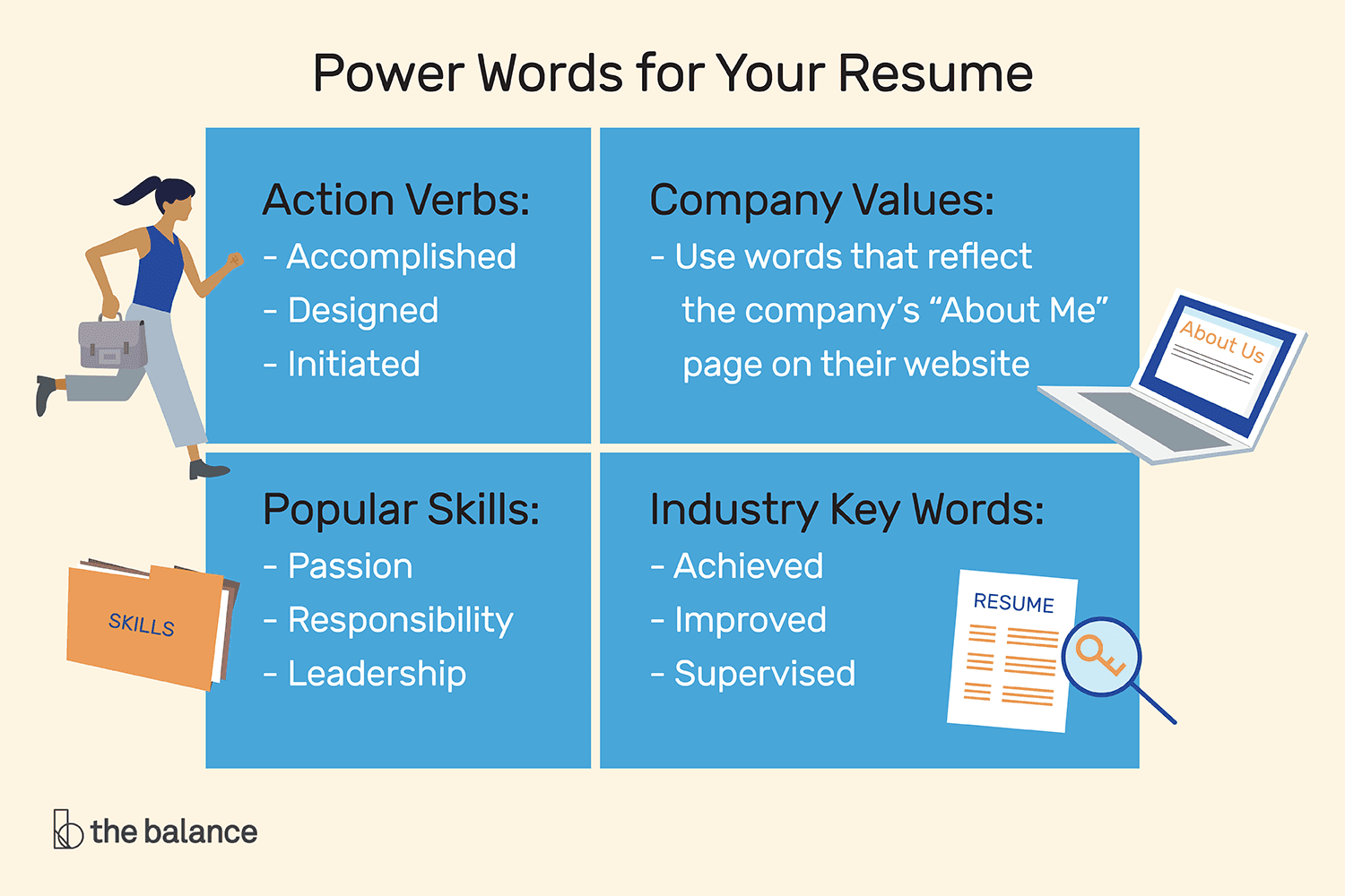 resume key action verbs