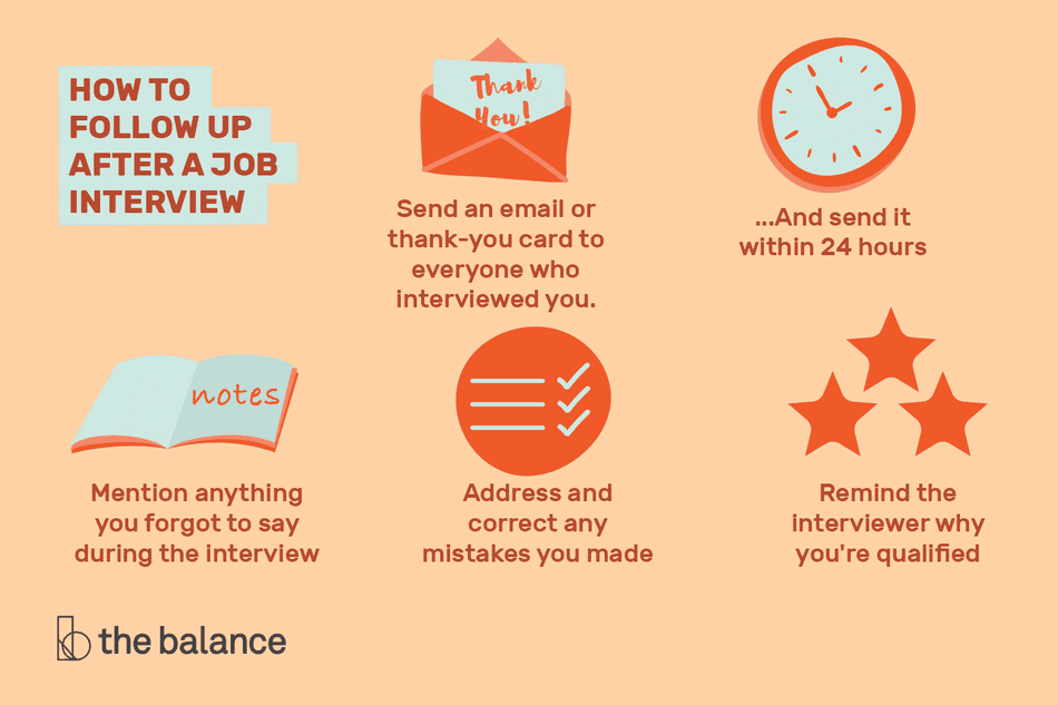 when to follow up after job interview