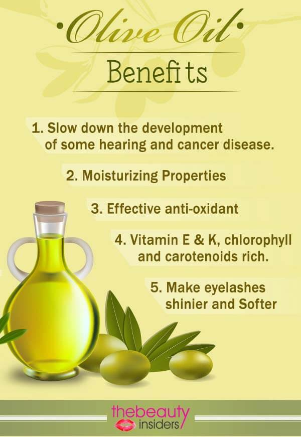 Olive Oil For Hair Benefits Anexa Beauty
