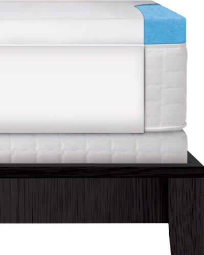 Serta Memory Foam Mattress Topper Detailed Review