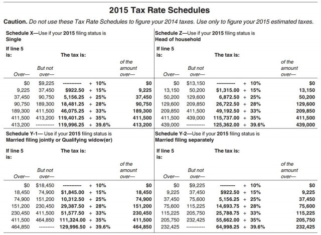 Here\u0027s A Surefire Tax Estimating Process for Freelancers (Rebooted