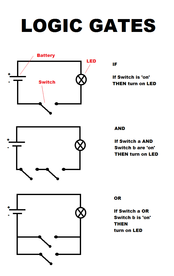 logic gates circuit diagram