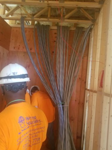 Wiring Solutions Inc - Stone Mountain, Georgia ProView