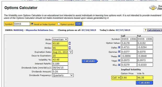Calculating the Greeks Using an Options Calculator The Blue Collar