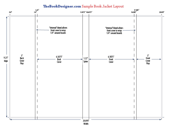 Free Book Jacket Layout Template for DIY Self-Publishers