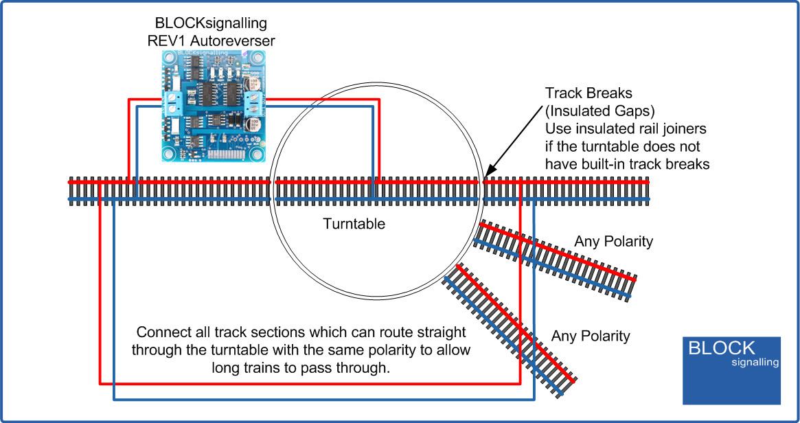 Dcc Wiring Turntable - Wiring Diagram Onlina