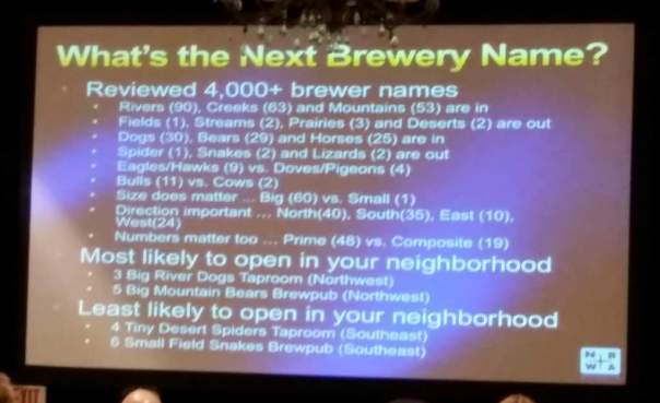 BBC 16: What's the next brewery name?
