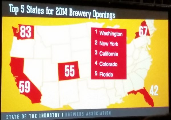 CBC: 2014 top brewery openings by state