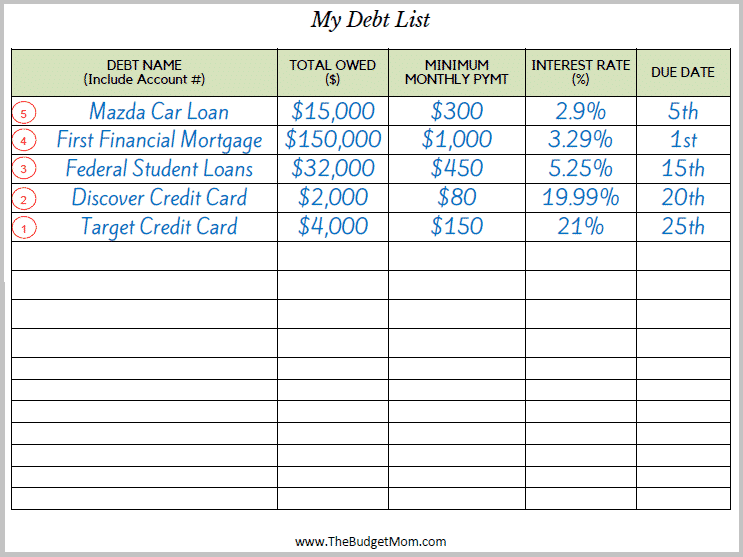 pay off debt template