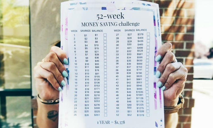 4 Money Saving Challenges for Small Budgets The Budget Mom - help me budget my money for free