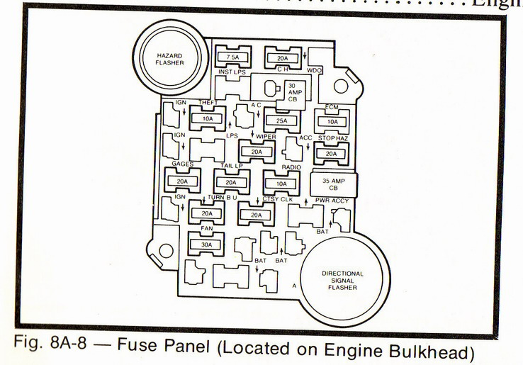 1980 corvette fuse panel diagram