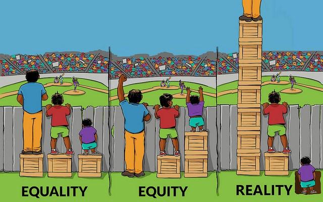 BlackBlogsMatter \u2013 Week 6 \u2013 Defining Inclusion, Equality and Equity