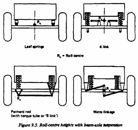 vw diagram live axle