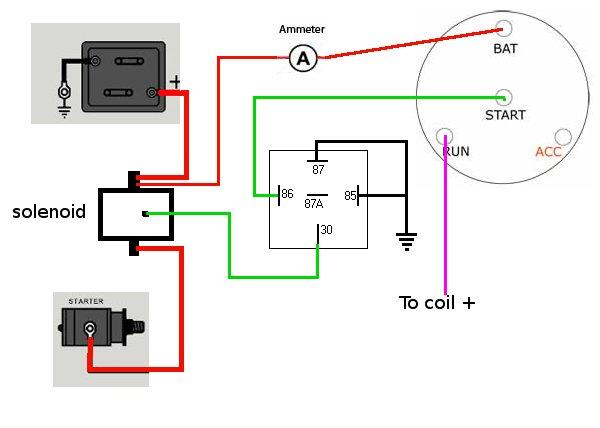 Wiring Starter Diagram Wiring Diagram