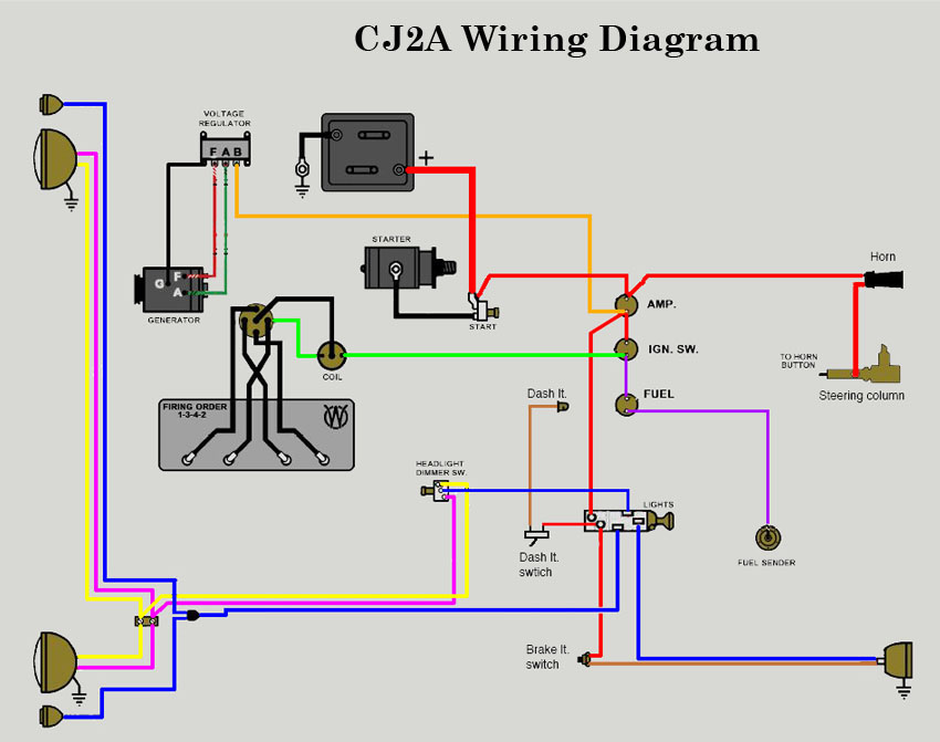 cj3b ignition wiring diagram