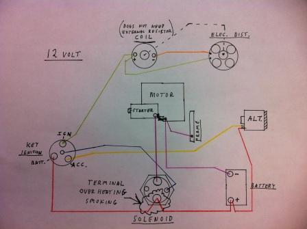 Ford Tractor Solenoid Wiring Diagram Moreover Ford Naa Tractor