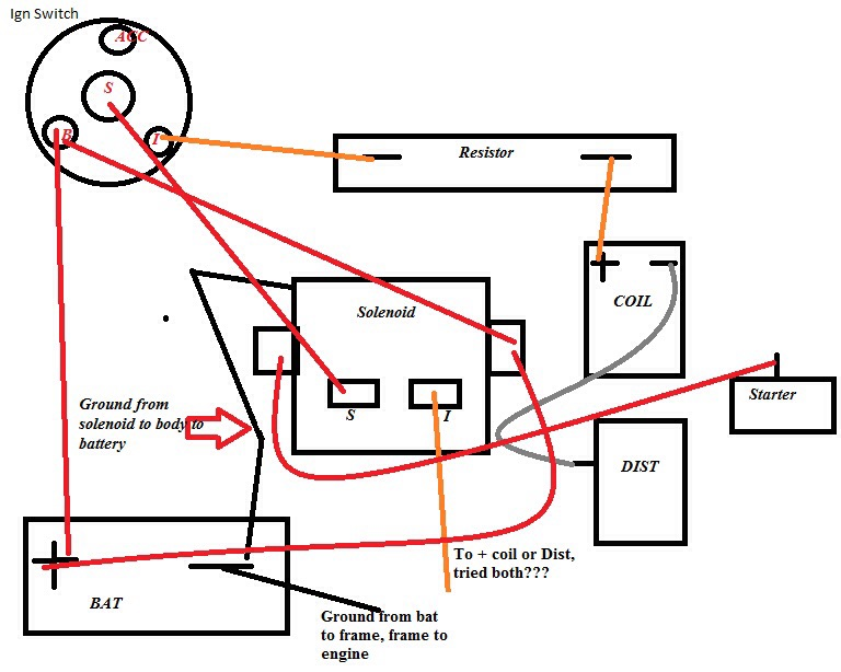 46 jeep cj2a wiring schematic for a