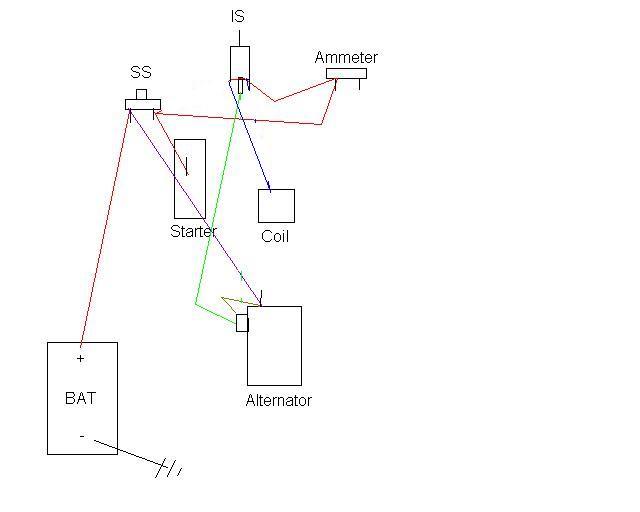 Alternator wiring - The CJ2A Page Forums