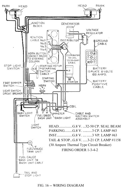 jeep cj2a wiring diagram colors and location