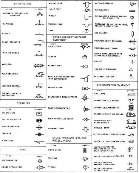 Download Reading Carpentry Blueprints Plans Free