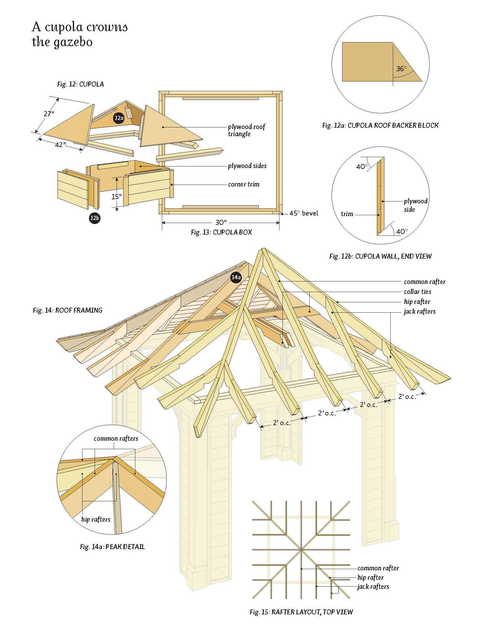 Outdoor Bench Plans Free Outdoor Plans Diy Shed Wooden 2015 | Home ...