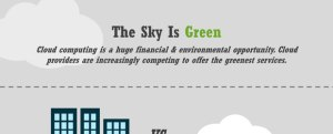 the-sky-is-green-infographic-featured