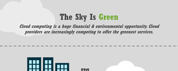 Green Computing: The Green Cloud – Clean and Lean