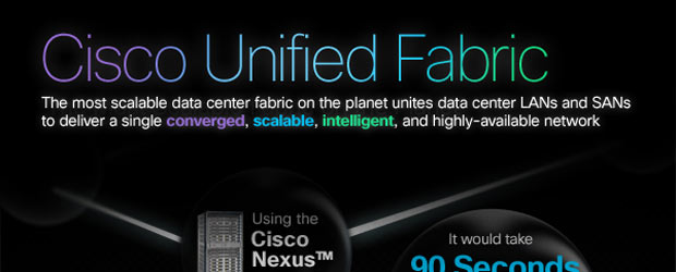 Cisco Unified Fabric