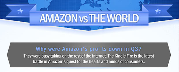 Amazon vs. The Rest of the Cloud
