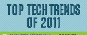 cloud tech trends infographic
