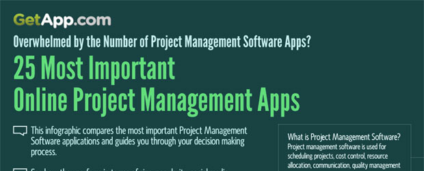 Top 25 Online Project Management Software