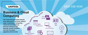 business cloud infographic