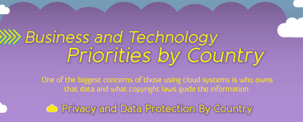 Global Cloud Computing Policies