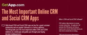 cloud crm apps