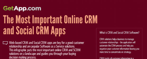 Top Online and Social CRM Apps