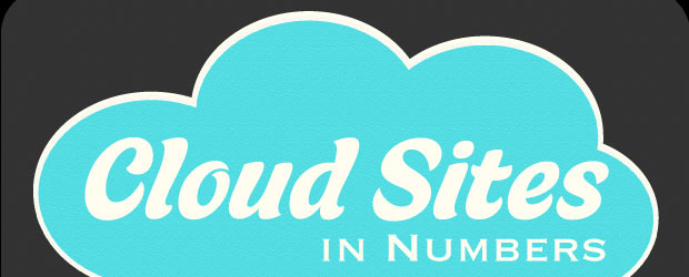 Rackspace Cloud Sites in Numbers