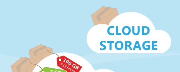 Top 5 Cloud Storage Services