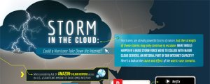 slashdot cloud infographic