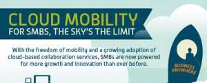 cloud mobility infographic