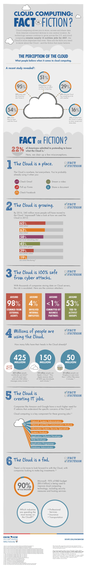 cloud-fact-fiction-infographic