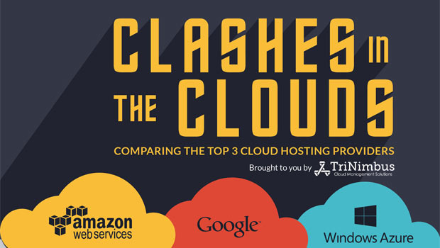 Clashes in the Clouds infographic cover