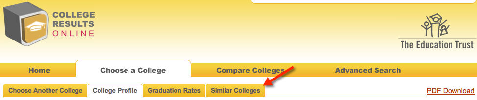 Resources to help you think outside the box - compare schools college