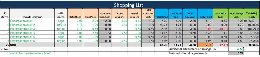 FREE Shopping List Spreadsheet ~ Plan couponing trips in advance - grocery list spreadsheet