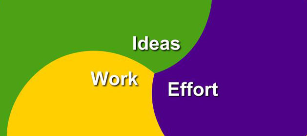 Move from Projects to Project-Based Learning Creative Educator