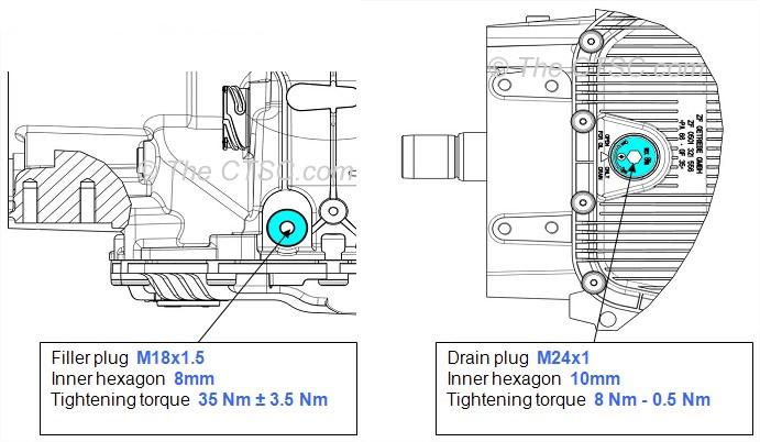 range rover transmission fluid