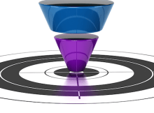 Funnel process - Target Design