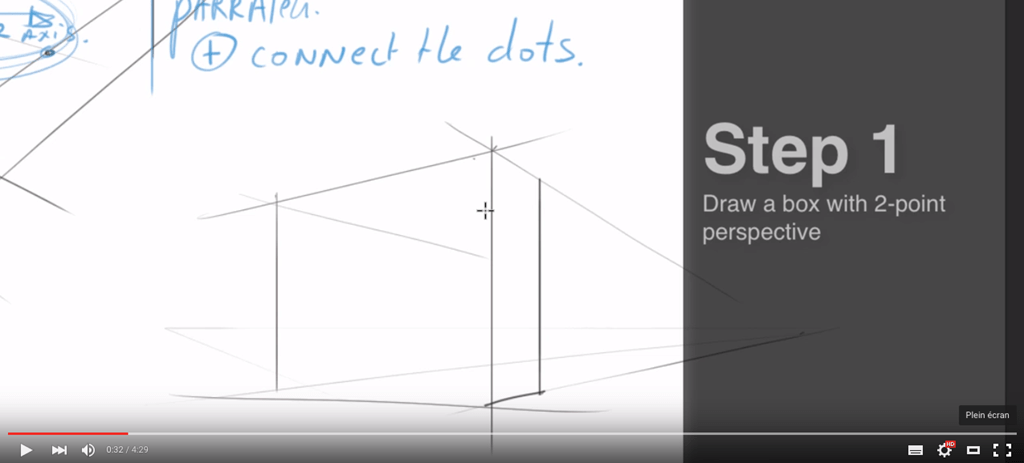 How to draw ellipses in perspective - The design sketchbook