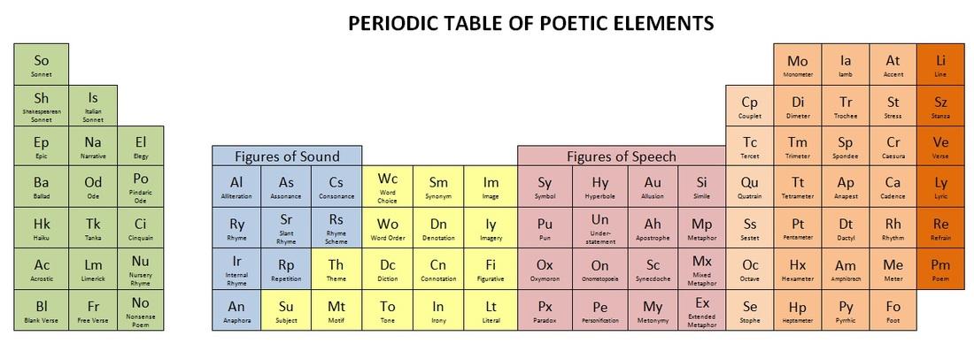 poetic elements - Pinarkubkireklamowe
