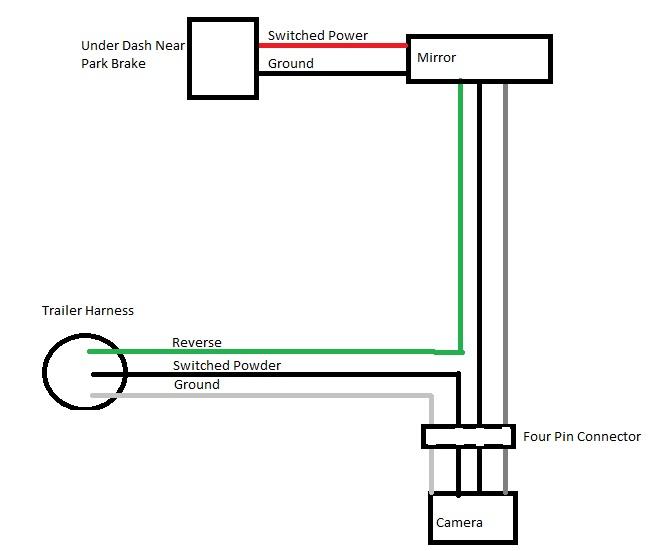 2010 F350 Reverse Camera Wiring - Wiring Diagram Write
