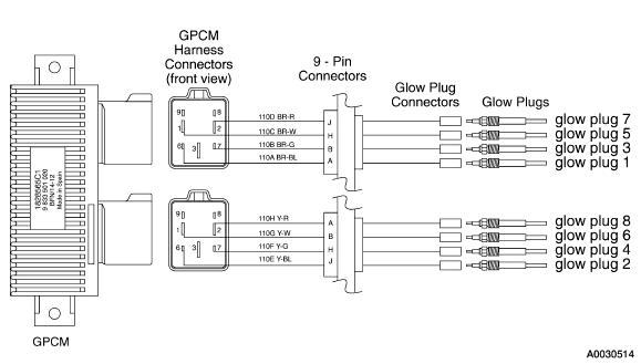 5 Post Relay Wiring Harness Index listing of wiring diagrams